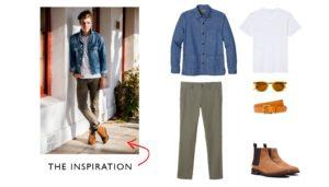 Крутая одежда для парней: 5 необходимых вещей