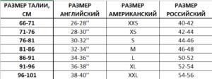 Как определить размер брюк для женщин и  мужчин?