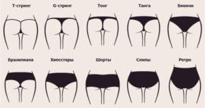 Виды женских трусов фото с описанием и фото, как правильно выбрать женские трусы по типу фигуры