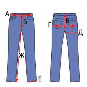 Как правильно выбрать и купить джинсы?